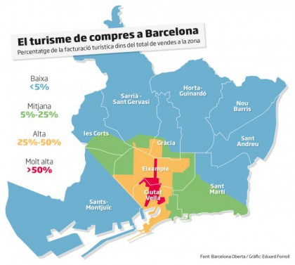 "Study ""Socioeconomic impact of shopping tourism in Barcelona"" 